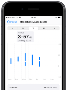 Headphone audio levels on iOS